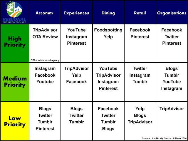 Choose Social