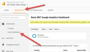 Custom Google Analytics Dashboard Set Up